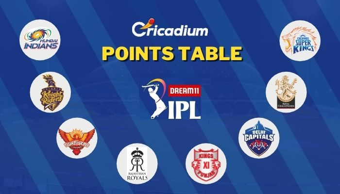 IPL Points Table 2020: Updated After RR vs MI Match 45