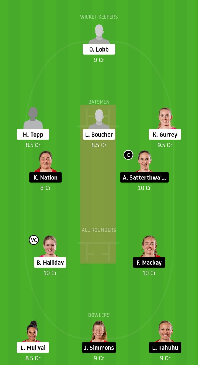 Northern Districts Women vs Canterbury Women Dream11 team