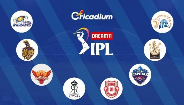 IPL 2021: Lists of Released and Retained Players by IPL Teams